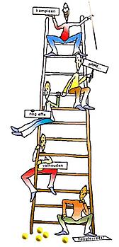 Laddercompetitie 2021- 2022 Sociëteit De Harmonie Winschoten